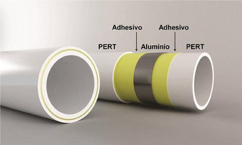 ESS Grupo - Ventajas genéricas de las tuberías multicapa frente a las tuberías de cobre y a otras tuberías de plástico - ESS - Estudios y Soluciones Sostenibles